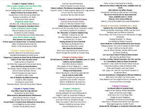 Circulating E-Readers Brochure Updated June 11, 2014 Side 2