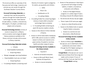 Personal Technology Materials & Services Brochure Side B