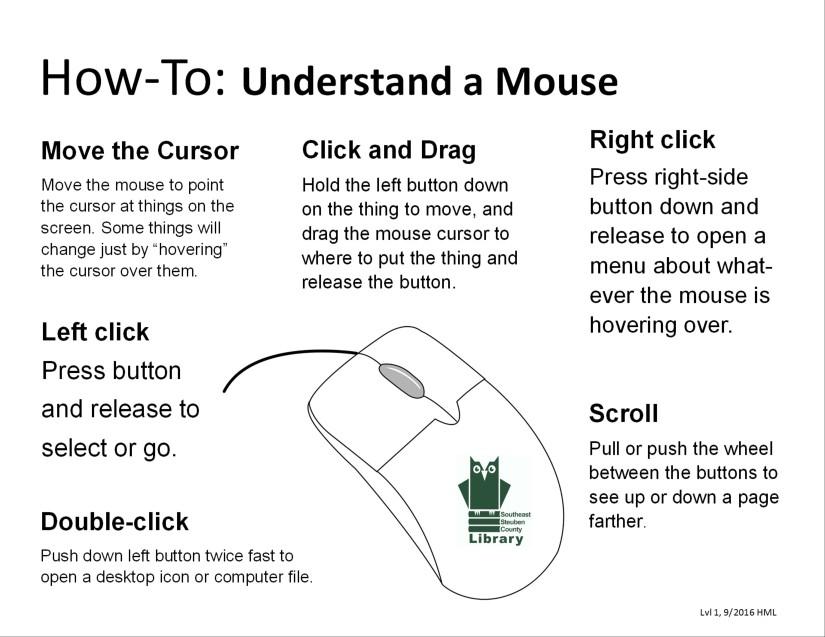 Mouse Basic