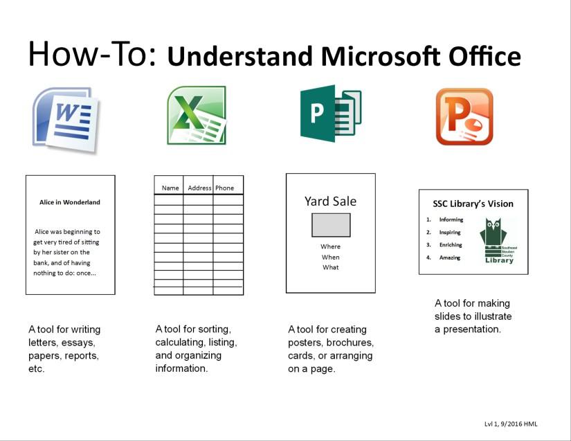 MS Office Desc