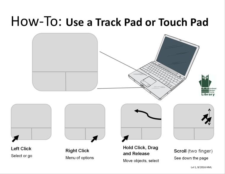 TouchPad Basic