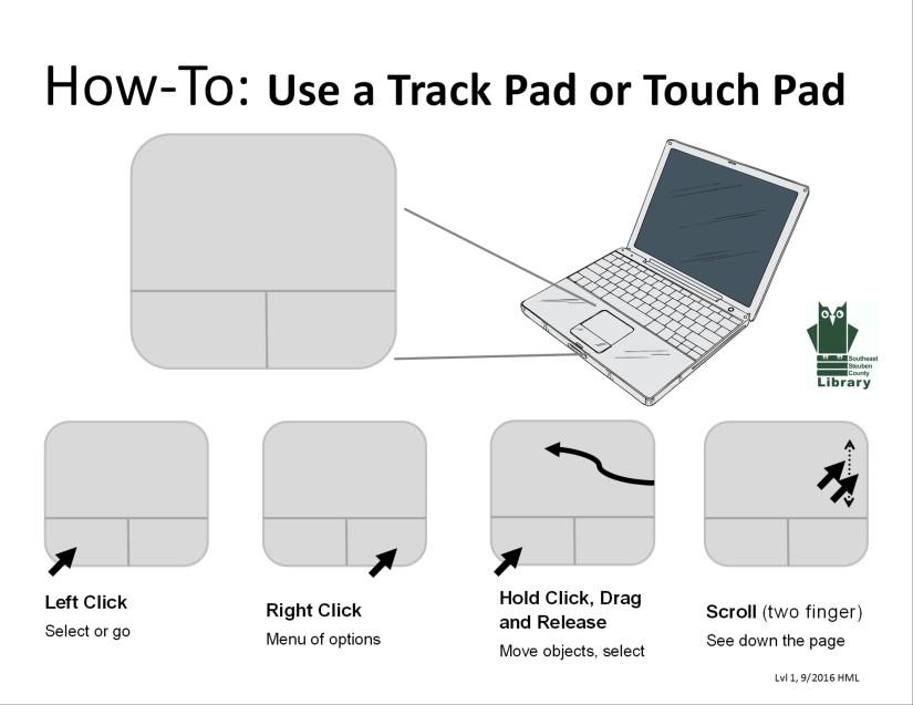 TouchPad Basic